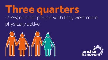 76% of older people wish they were more physically active - 10 Today