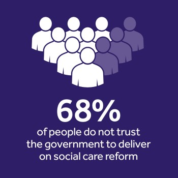 People don't trust the government to deliver social care reform