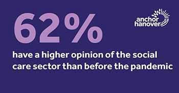 62 per cent