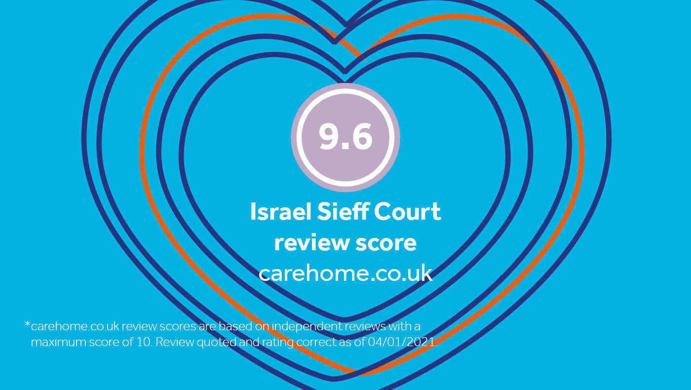 Israel Sieff Court
